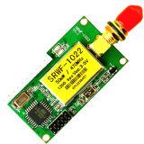 50/100mw Radio Module