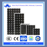Mono кристаллическая панель солнечных батарей кремния с TUV