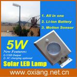 Spätester Technology 18V/12W Sonnenkollektor 12V/5W All in Ein Waterproof IP65 Rating Integrated Solar LED Street Light Ox-SL205 mit PIR Motion Sensor und USB Output