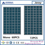 Sound Barrier를 위한 최신 Sale Macrolink BIPV Solar Modules