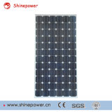 150W Mono Solar Panel con Highquality