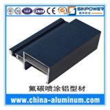 中国のAluminium Manufacturing Company