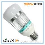 Ampoule d'éclairage LED d'Aluminum+PBT+Glass 16/22/28/36W avec l'UL RoHS de la CE SAA