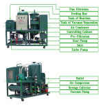 Planta de reciclaje de alta tecnología del petróleo hidráulico de la destilación de vacío de Kxp