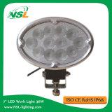 IP67 impermeabilizzano il punto dell'indicatore luminoso 10-30V LED del lavoro dell'indicatore luminoso di azionamento del LED LED/indicatore luminoso di inondazione automatici