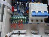 Singoli controllo della pompa ed unità di protezione astuti L931
