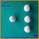Sfera stridente di ceramica dell'alta di schiacciamento allumina di concentrazione
