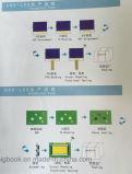 Stn LCD показывает индикацию LCD зеленого цвета черноты экрана LCD