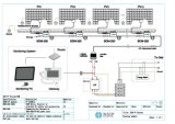 El CE, SAA, TUV, ETL, VDE certificó el inversor solar micro atado red
