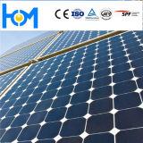 Zonne Glas voor de ZonneCollector van het Systeem van de Verwarmer van het Water van de Zonne-energie
