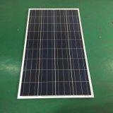Poly panneau solaire chaud de la vente 150W avec le prix concurrentiel et le TUV/Ce