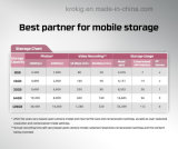 Большинств карточка 2g 4G 8g 16g 32g 64G 128g SD популярной карты памяти микро-