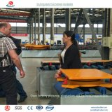 Bieten der Potenziometer-Peilung für Brücken nach Australien