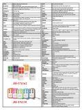 Code compatible de roulement de V2/Faac/Gibidi/Genius/Allmatic/Sommer/Bft et code fixe à télécommande