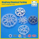 De plastic Verpakking van de Ring van de Rozet van de Teller