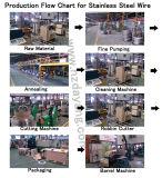 Ernicu-7 Behandelde de Legering van uitstekende kwaliteit van de Basis van de Draad van het Nikkel