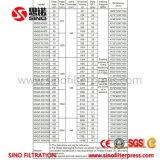 Prensa de filtro automática de membrana de la mejor calidad para el lodo que deseca en China