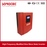 [1كفا] [24فدك] شمسيّ مع شمسيّ جهاز تحكّم [500و] شبكة رابط قلّاب
