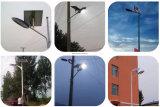 太陽街灯、5years保証、Olm1.0マンゴライト1.0
