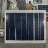 il poli sistema solare dei comitati solari 40W con Ce e TUV ha certificato