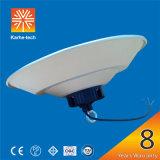 80W는 IP65 LED TUV를 가진 고/저 만 빛을 방수 처리한다