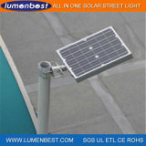Luzes de rua pstas solares do diodo emissor de luz da C.C. 80W do preço de fábrica