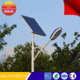 China Manufacturer Solar Street Light Price 80W
