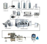 10000bph 3in1 Pure Water Filling Machine (24-24-8)