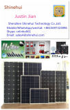 DCおよびAC出力が付いている100W太陽エネルギーシステム