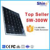 panneau solaire 250W polycristallin monocristallin avec le certificat de la CE de TUV