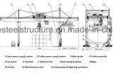 Mobiele Kraan van de Brug van de Container van Rmg de Opheffende voor Haven