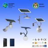 Lampe d'énergie solaire de panneau de monocristal