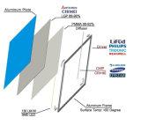 6500K luz de painel livre do diodo emissor de luz da cintilação SMD2835 600X600 100lm/W