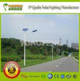 Besr Solarstraßenlaterne