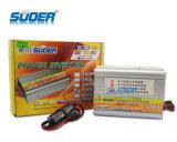 ホーム使用(SDA-500B)のためのSuoerの太陽エネルギーシステムインバーター500W 24V DCインバーター