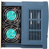 Mecanismo impulsor variable universal de múltiples funciones VFD de la frecuencia de la venta caliente