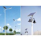 Comitato solare policristallino di Haochang della garanzia da 25 anni per il servizio d'oltremare