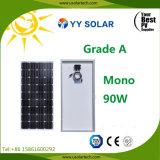 панель солнечных батарей 80With90With100W для солнечного света