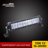 Fisheye 크리 말 5W Supper Bright Double LED Light Bar