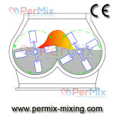 Forbergのミキサー(PerMix PFBシリーズ、PFB-50)