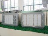 Lumière solaire de jardin de vente chaude avec 60W 80W