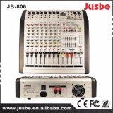 24-kanaal de Digitale Correcte Professionele AudioMixer van het Systeem