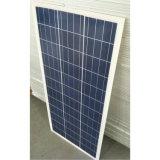 poli sistema solare dei comitati solari 80W con Ce e TUV certificato