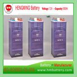 Hengming 1.2V300ah Kpm300の小型のタイプニッケルカドミウム電池のKpmシリーズ(NICD電池)充電電池