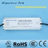 100W imperméabilisent le gestionnaire extérieur du bloc d'alimentation DEL d'IP65/67 Dimmable