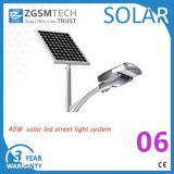 Von 30W 120W zum Solar-LED Straßenlaterne-100W Solarlicht mit Cer genehmigte