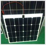 Горячее сбывание для гибкой панели солнечных батарей 60W с хорошим ценой