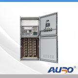 Старт трехфазного мотора привода AC 220kw-8000kw высоковольтного мягкий для компрессора