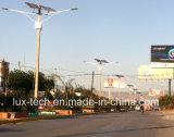 indicatore luminoso di via solare 80W con il doppio braccio per illuminazione stradale