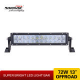 Fisheye CREE 5W Supper Bright Double LED Light Bar